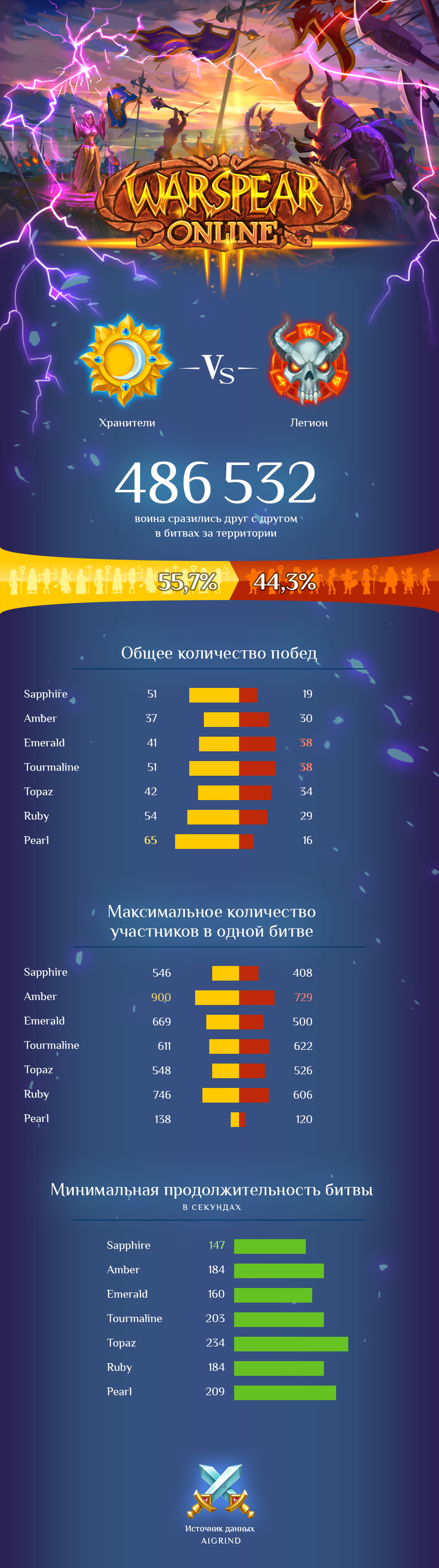 100battle_ru.png